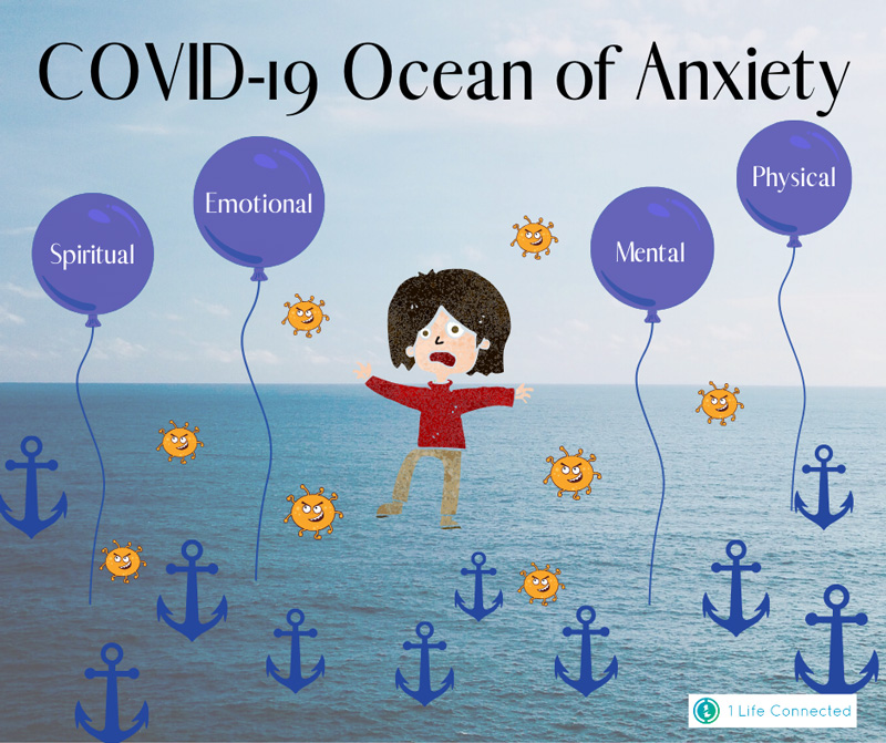 COVID Ocean of Anxiety